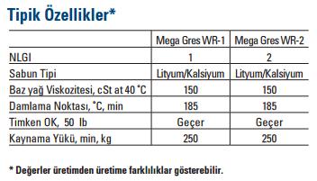 Gres-WR-teknik