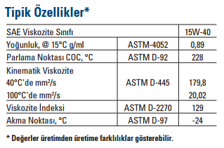 MAXITRAK-15W-40-teknik