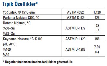 Ozel-Antifriz-teknik