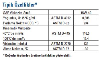 maxima-Diesel-15W-40-teknik